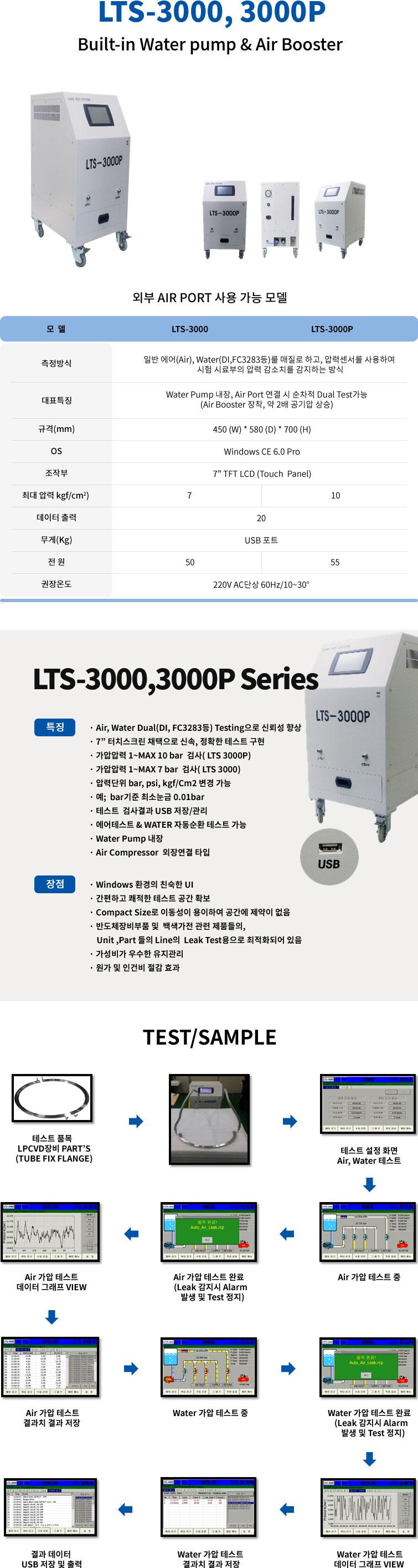 LTS-3000.jpg